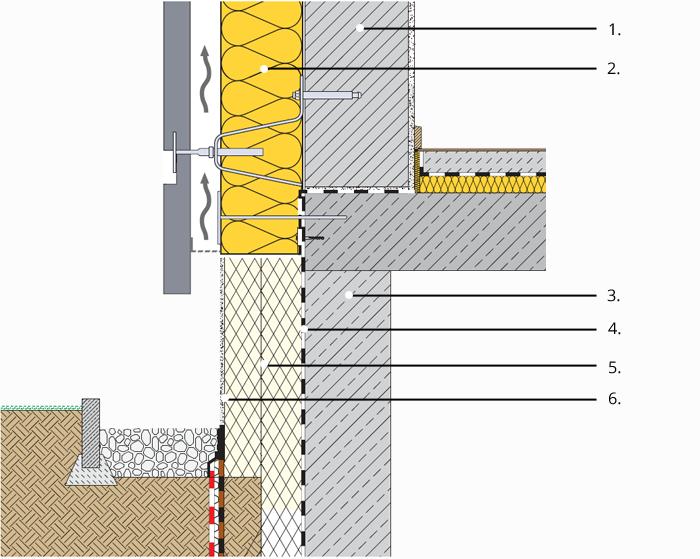 Izolace spodní stavby