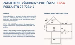 Zatriedenie výrobkov spoločnosti URSA podľa STN 72 7221-4